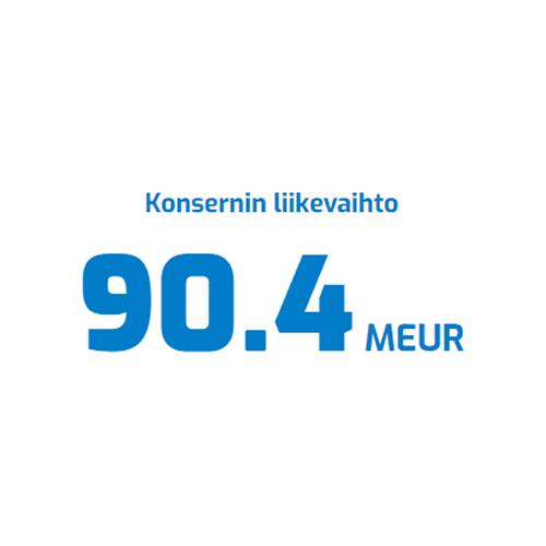 Kuvassa Konsernin liikevaihto 90.4 meur sinisellä tekstillä valkoinen pohja